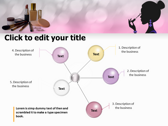 Makeup Tips background PowerPoint Templates