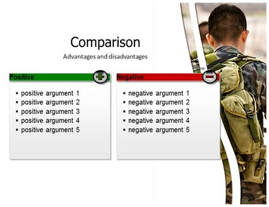 Army powerpointppt template army powerpoint backgrounds download 3 slides 1499 toneelgroepblik Gallery