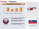 Map of Slovakia  powerpoint backgrounds download