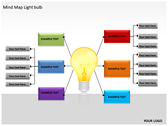 Mind Map Light Bulb powerPoint templates