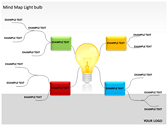 Mind Map Light Bulb powerpoint template download