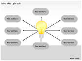 Mind Map Light Bulb ppt templates