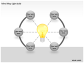 Mind Map Light Bulb powerpoint download