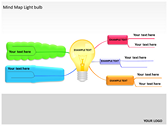 Mind Map Light Bulb slides for powerpoint