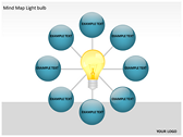 Mind Map Light Bulb power Point templates