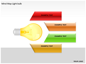 Mind Map Light Bulb powerPoint backgrounds