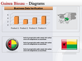 Map of Guinea Bissau  powerpoint backgrounds download