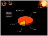 Halloween Facts ppt backgrounds
