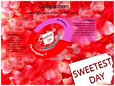 Sweetest day design for power point