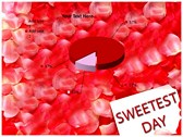 Sweetest day ppt backgrounds