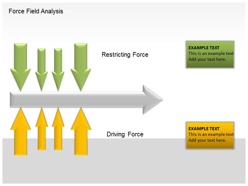 Force Field Analysis Template PowerPoint