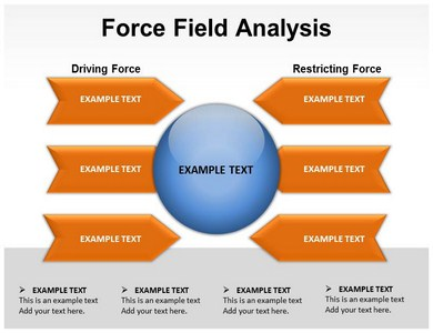 Force Field Analysis Powerpoint Templates