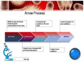 Biological Science power Point theme