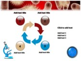 Biological Science powerpoint themedownload