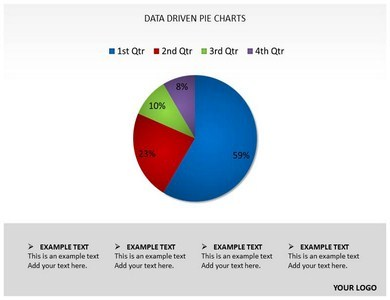 Data Driven Pie Charts Powerpoint Templates