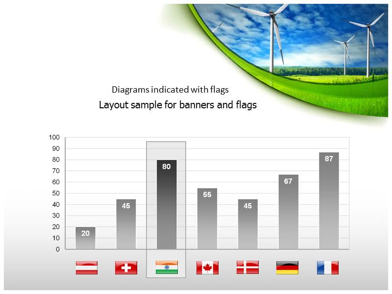 Renewable Energy powerpoint backgrounds download