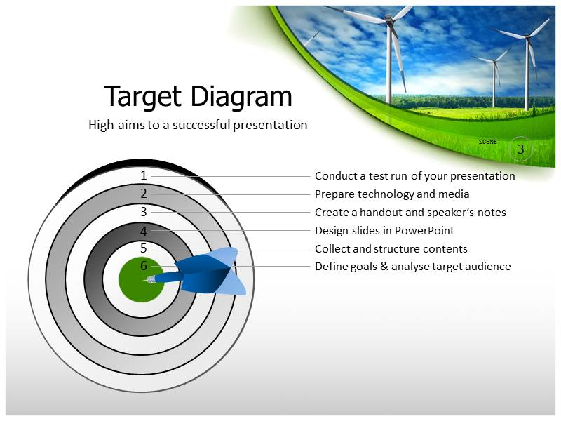 Renewable Energy powerpoint slide design