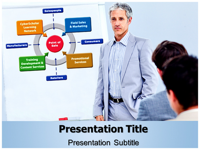 Retail Management Introduction Powerpoint Templates