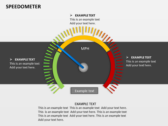 Speedometer power Point templates