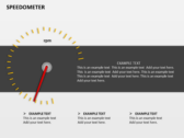 Speedometer powerPoint backgrounds