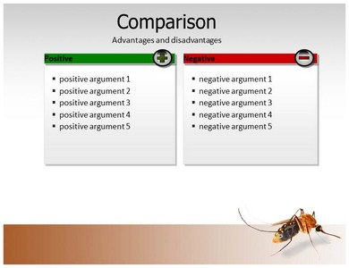 Mosquito powerpoint template ppt backgrounds for mosquito previous template next template toneelgroepblik Images