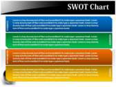 SWOT Chart design for power point