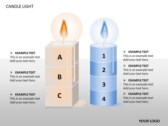 Candle Light Charts powerPoint background
