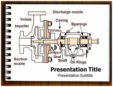 Centrifugal Pump Powerpoint Templates