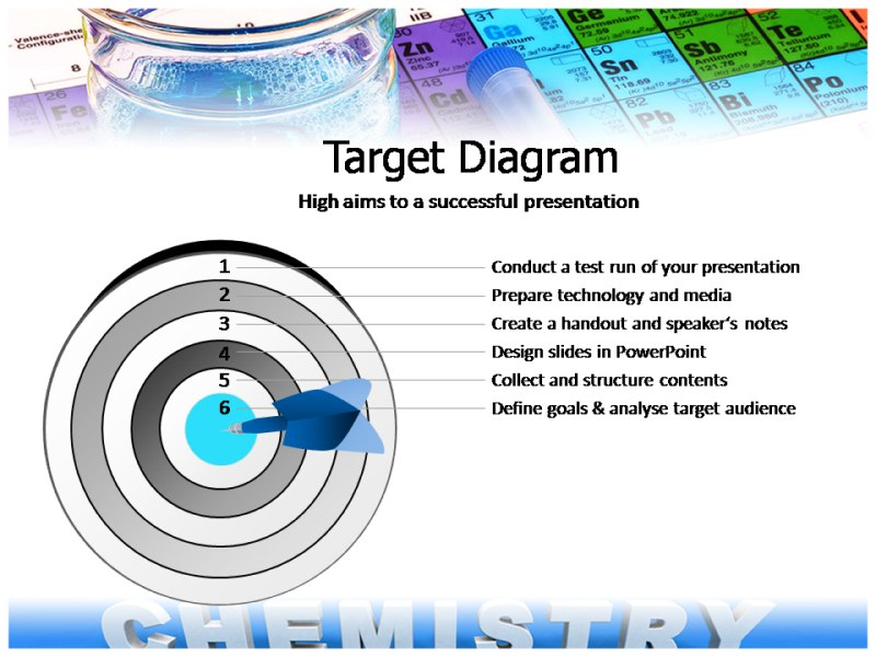 Presenting your ideas on Chemistry PowerPoint with Business PPT ...