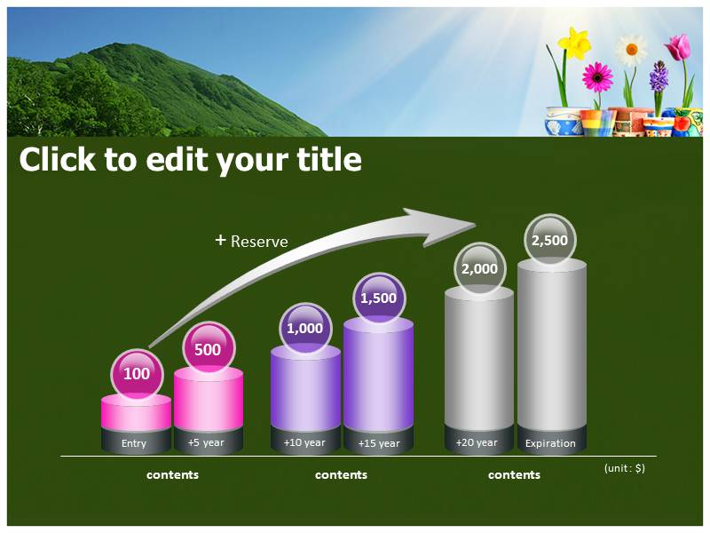 Plant Nutrition Powerpoint Templates