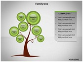 Family Tree powerpoint download
