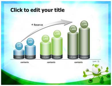 B2B marketing Powerpoint Templates