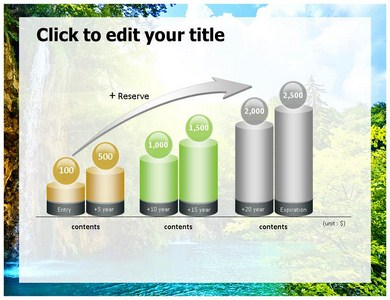 Forest Ecosystem Powerpoint Templates