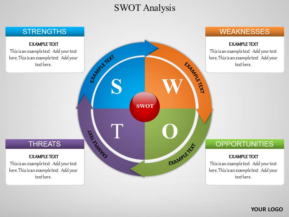 Powerpoint templates powerpoint ppt template for swot analysis powerpoint templates toneelgroepblik Images