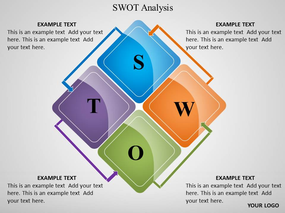 swot analysis of sandals resort Every sandals resort sits directly on a stunning beach, on six of the most gorgeous islands in a region famous for its exquisite azure waters with the best luxury all-inclusive resort experience make sandals caribbean resorts your next vacation destination.