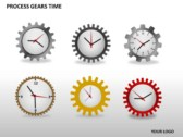 Process Gears Time Chart powerPoint background