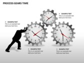 Process Gears Time Chart powerpoint template download