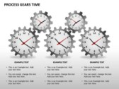 Process Gears Time Chart ppt templates