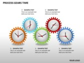 Process Gears Time Chart powerpoint download