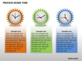 Process Gears Time Chart slides for powerpoint