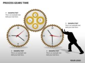 Process Gears Time Chart powerPoint backgrounds