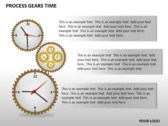 Process Gears Time Chart background PowerPoint Templates