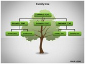 Family Tree Animated powerpoint template download