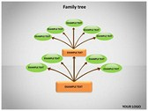 Family Tree Animated slides for powerpoint