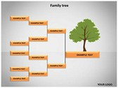 Family Tree Animated power Point templates