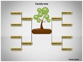 Family Tree Animated powerPoint backgrounds