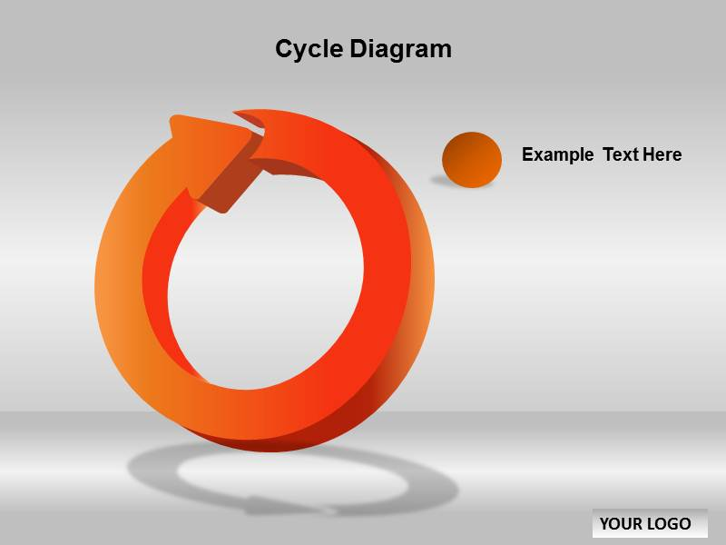 Cycle Diagram Powerpoint Templates
