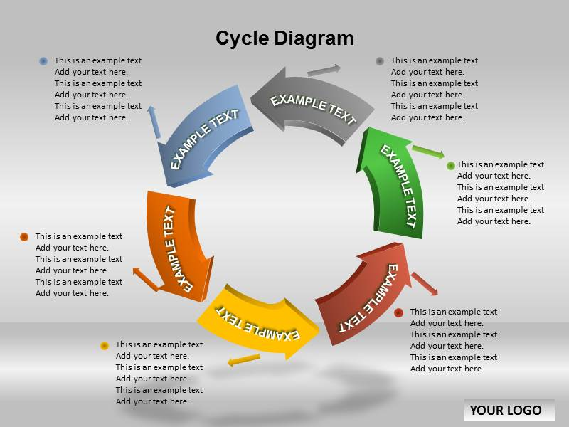 Cycle diagram template ccuart Images