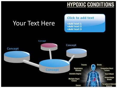 Hypoxic Conditions Powerpoint Templates