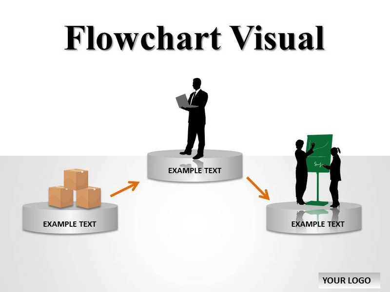 Flowchart Visual Charts Powerpoint Templates